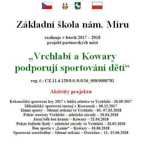 Plakát Vrchlabí-Kowary